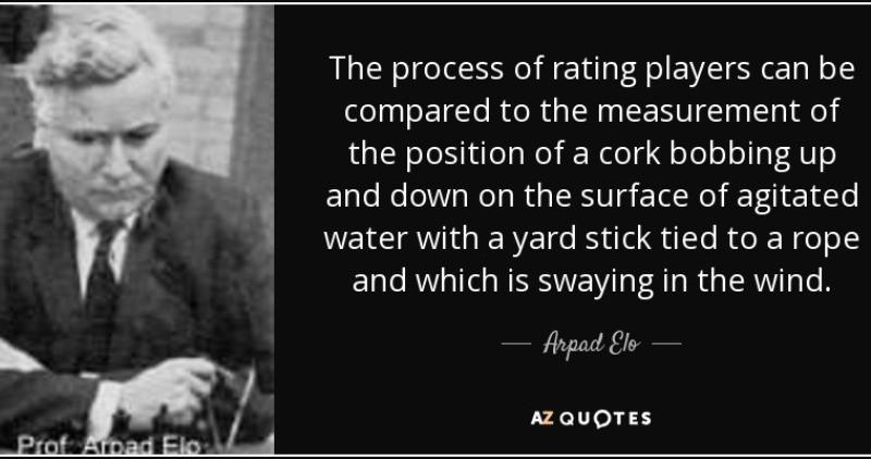 Arpad Elo