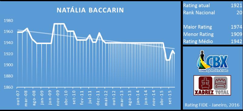 natalia_baccarin_rating