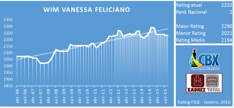 wim_vanessa_feliciano_rating